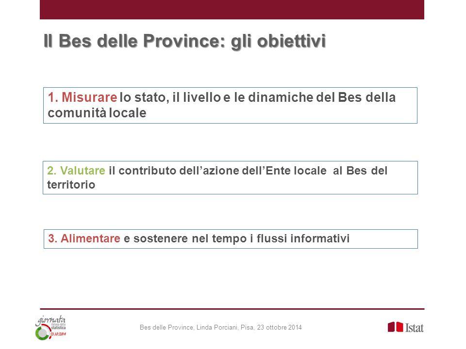 Il Bes delle Province: gli obiettivi 1.