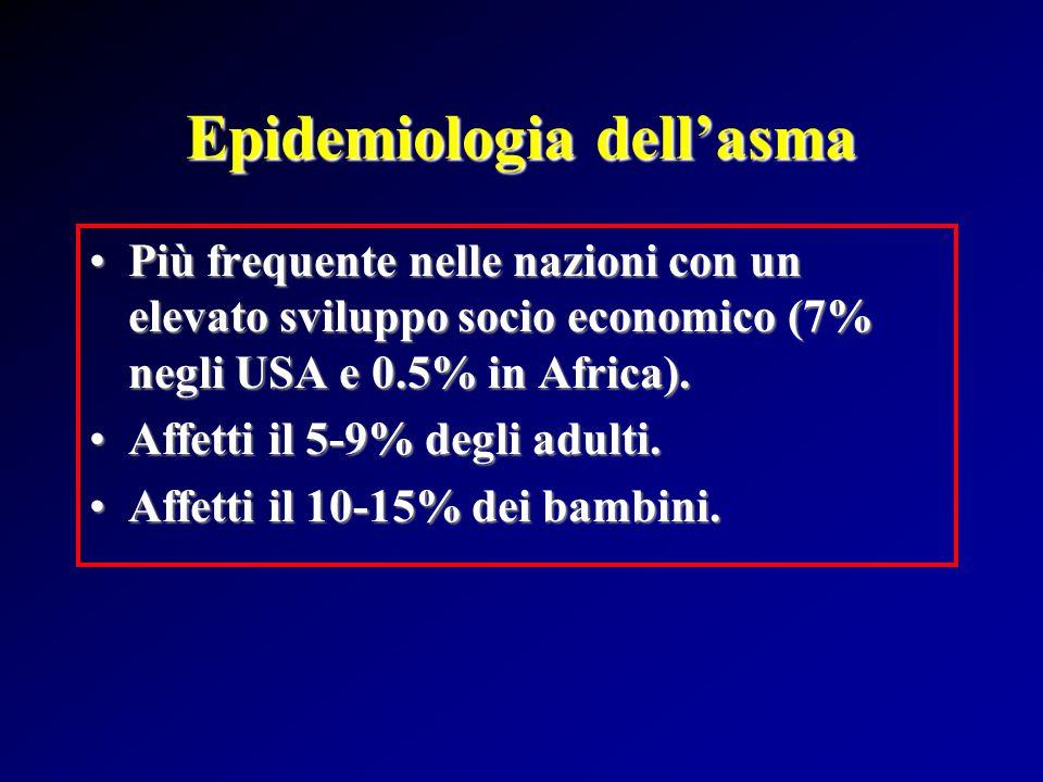 Epidemiologia dell'asma Più frequente nelle nazioni con un elevato sviluppo socio economico (7% negli USA e 0.5% in Africa).Più frequente nelle nazioni con un elevato sviluppo socio economico (7% negli USA e 0.5% in Africa).