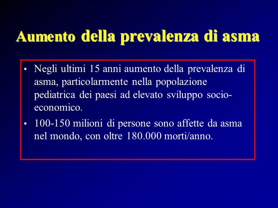 Aumento della prevalenza di asma Negli ultimi 15 anni aumento della prevalenza di asma, particolarmente nella popolazione pediatrica dei paesi ad elevato sviluppo socio- economico.