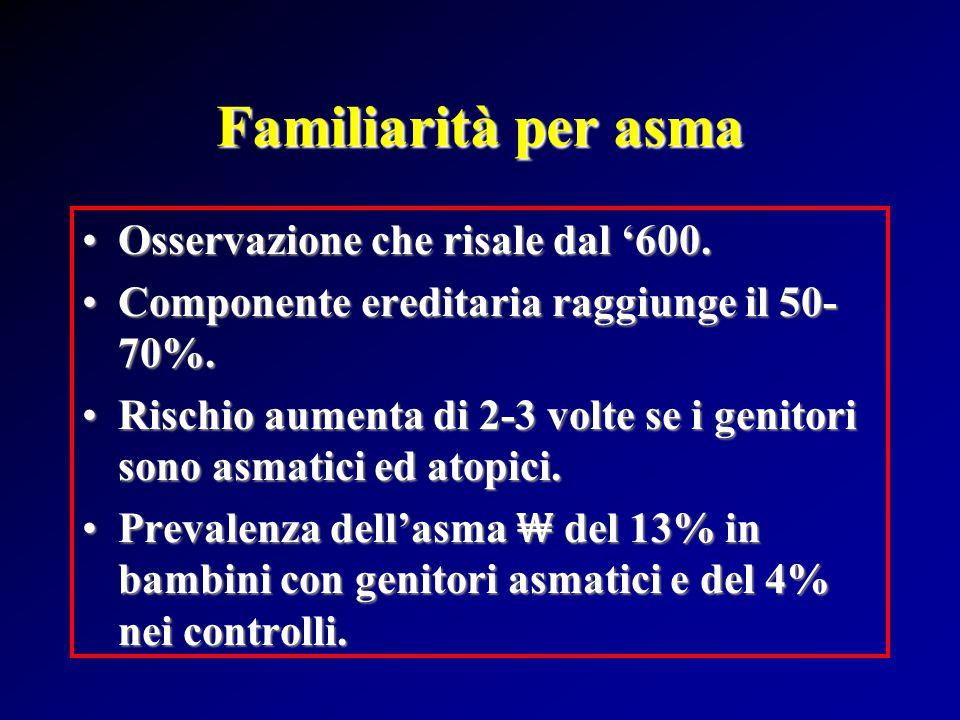 Familiarità per asma Osservazione che risale dal '600.Osservazione che risale dal '600.