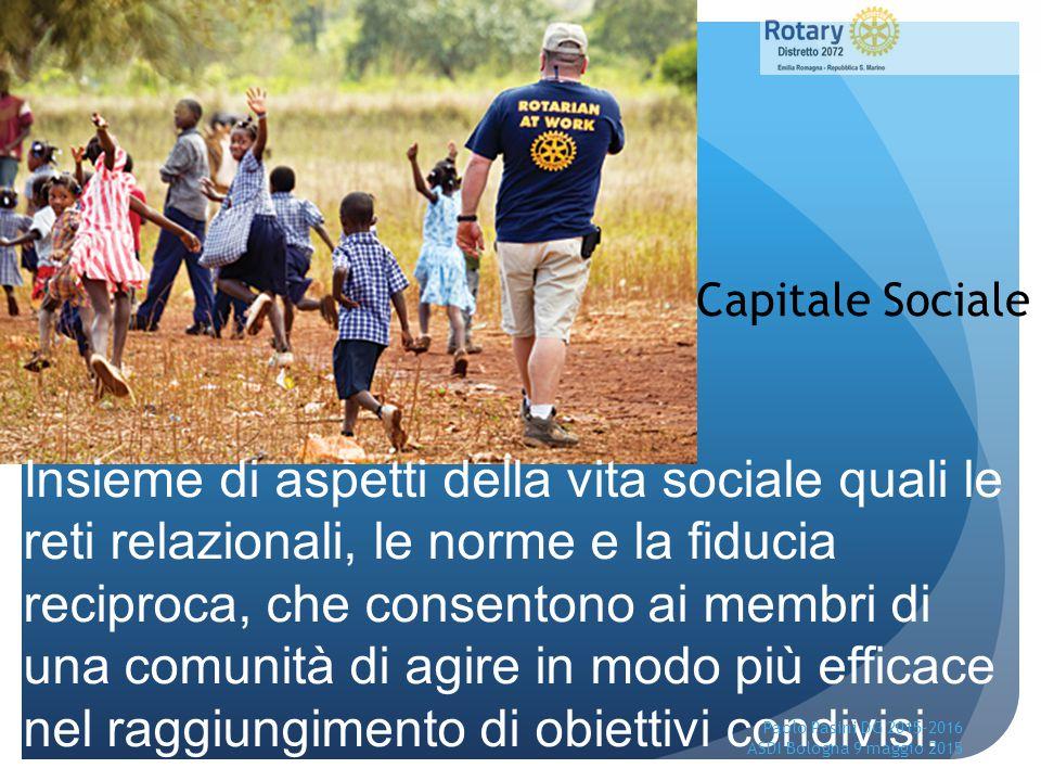 Area della Consapevolezza Area del Servizio Rotary Foundation Consorti Comunicazione I giovani Progetti Speciali La Mano che obbedisce all'Intelletto Il nostro Metodo.
