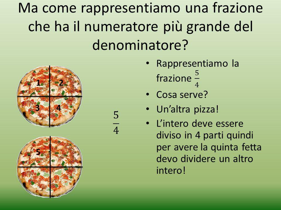 Ma come rappresentiamo una frazione che ha il numeratore più grande del denominatore? 12 34 5