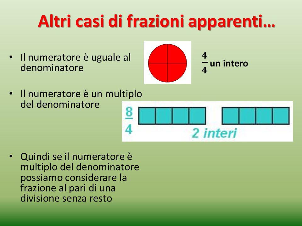 Altri casi di frazioni apparenti… Il numeratore è uguale al denominatore Il numeratore è un multiplo del denominatore Quindi se il numeratore è multip