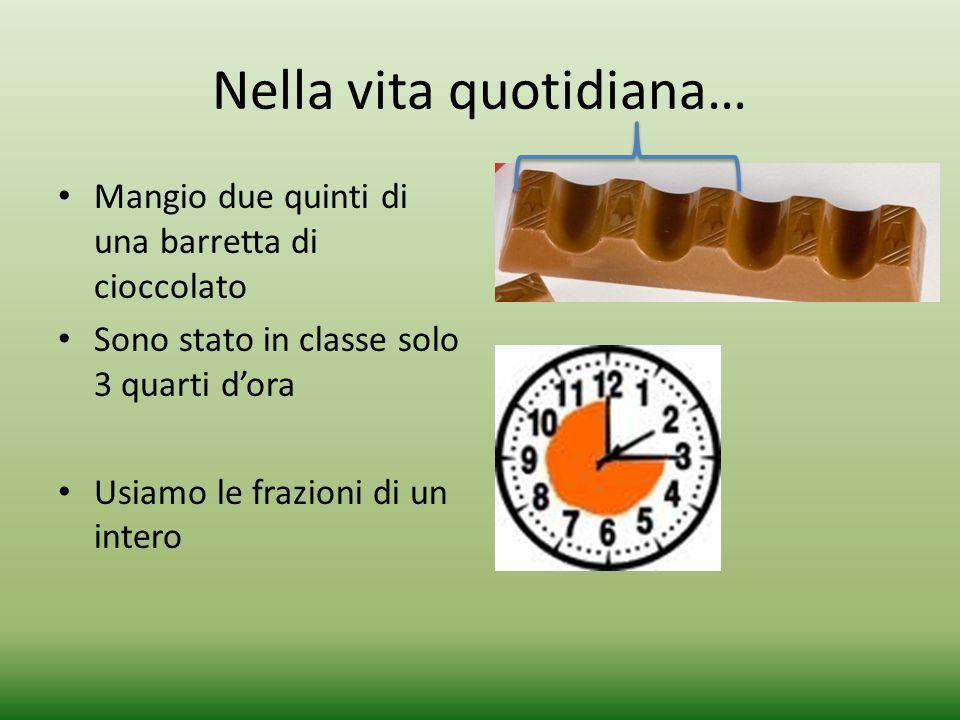 Nella vita quotidiana… Mangio due quinti di una barretta di cioccolato Sono stato in classe solo 3 quarti d'ora Usiamo le frazioni di un intero