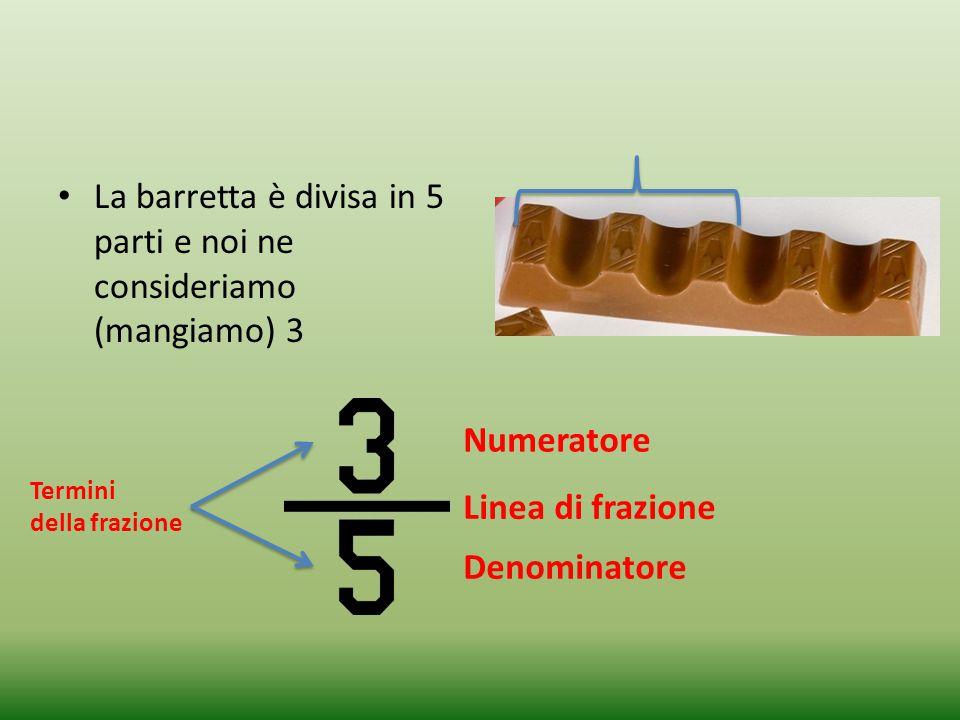 La barretta è divisa in 5 parti e noi ne consideriamo (mangiamo) 3 Numeratore Linea di frazione Denominatore Termini della frazione