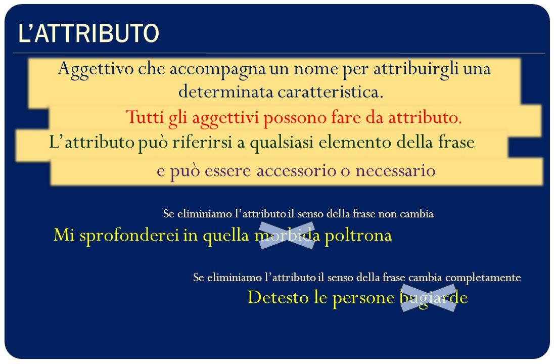 www.didadada.it Giovanni, fratello minore di Laura, ha vinto il torneo Il dottor Besenzoni oggi non riceve L'APPOSIZIONE Apposizione semplice = costituita da un solo nome.