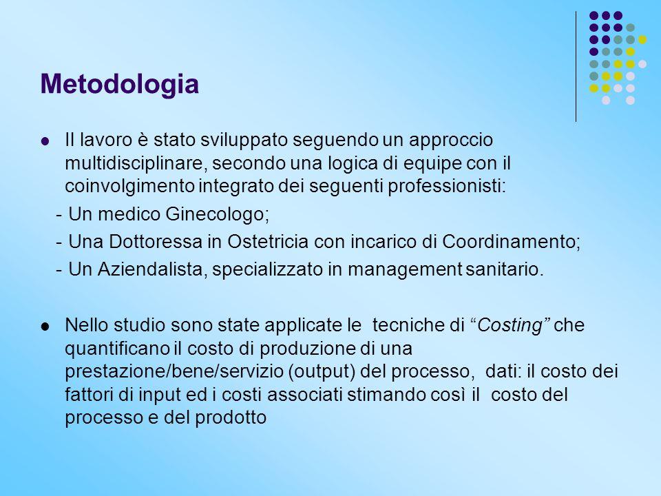 Metodologia Il lavoro è stato sviluppato seguendo un approccio multidisciplinare, secondo una logica di equipe con il coinvolgimento integrato dei seg