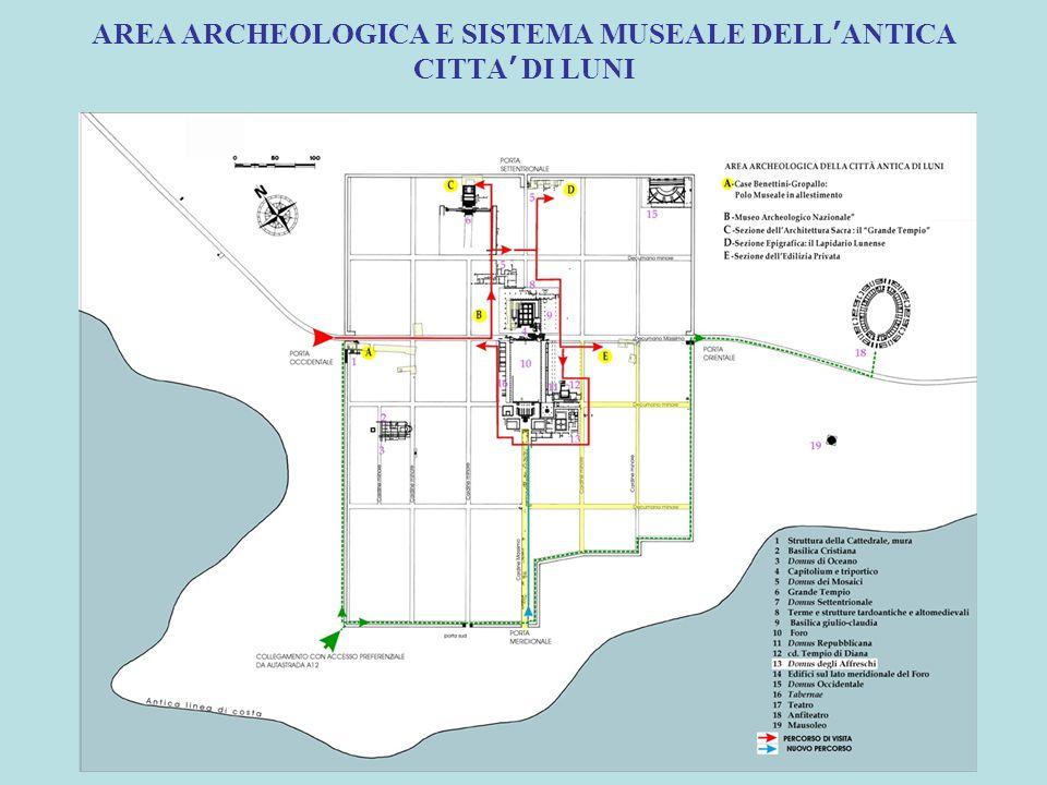 AREA ARCHEOLOGICA E SISTEMA MUSEALE DELL ' ANTICA CITTA ' DI LUNI