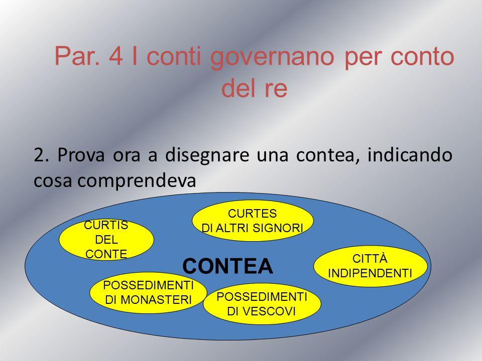 2. Prova ora a disegnare una contea, indicando cosa comprendeva Par. 4 I conti governano per conto del re CONTEA CURTIS DEL CONTE CURTES DI ALTRI SIGN