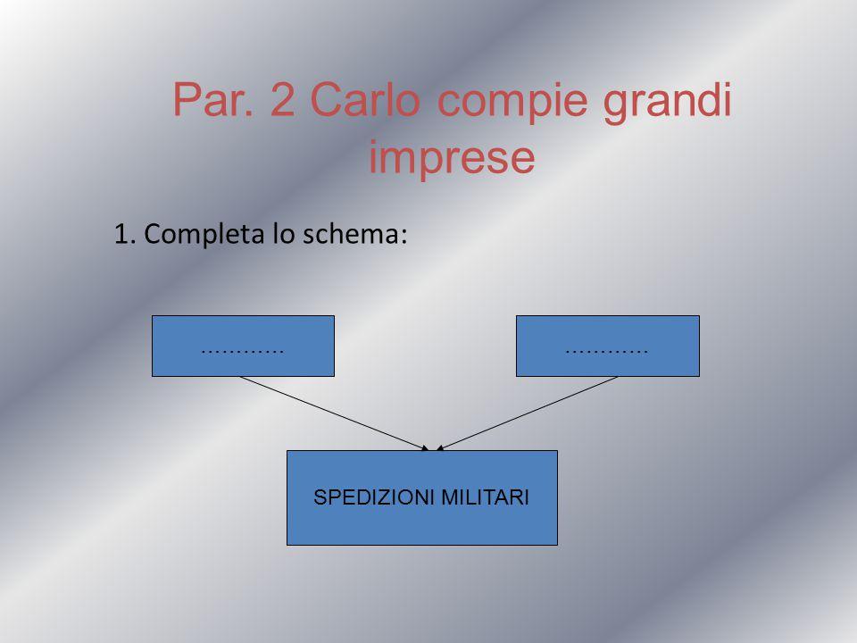 1. Completa lo schema: Par. 2 Carlo compie grandi imprese SPEDIZIONI MILITARI …………