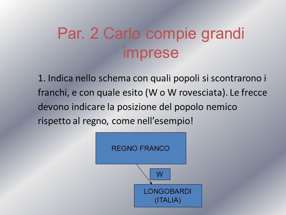 1. Indica nello schema con quali popoli si scontrarono i franchi, e con quale esito (W o W rovesciata). Le frecce devono indicare la posizione del pop