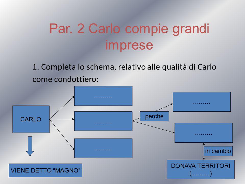 1. Completa lo schema, relativo alle qualità di Carlo come condottiero: Par. 2 Carlo compie grandi imprese CARLO ……… DONAVA TERRITORI (………) perché in
