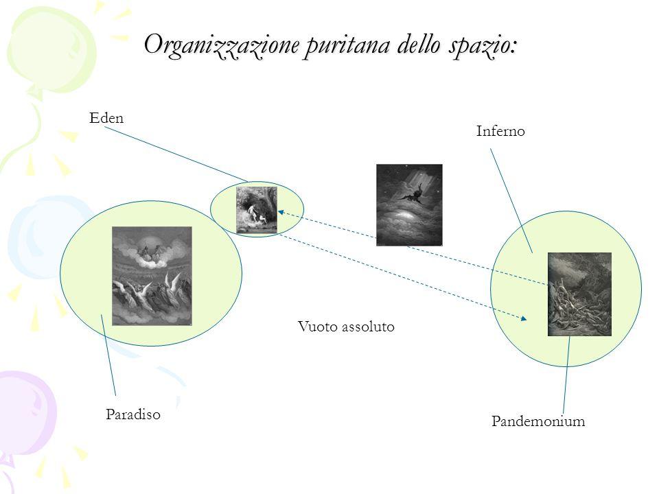 Organizzazione puritana dello spazio: Pandemonium Inferno Paradiso Eden Vuoto assoluto