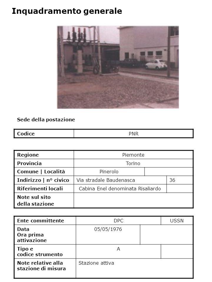 Sede della postazione CodicePNR Ente committenteDPCUSSN Data Ora prima attivazione 05/05/1976 Tipo e codice strumento A Note relative alla stazione di