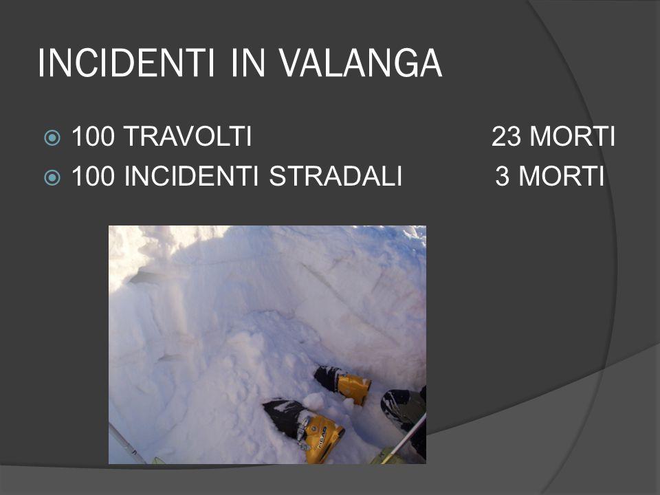 INCIDENTI IN VALANGA  100 TRAVOLTI 23 MORTI  100 INCIDENTI STRADALI 3 MORTI