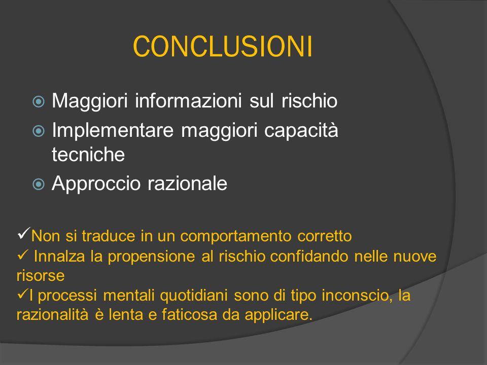 CONCLUSIONI  Maggiori informazioni sul rischio  Implementare maggiori capacità tecniche  Approccio razionale Non si traduce in un comportamento cor