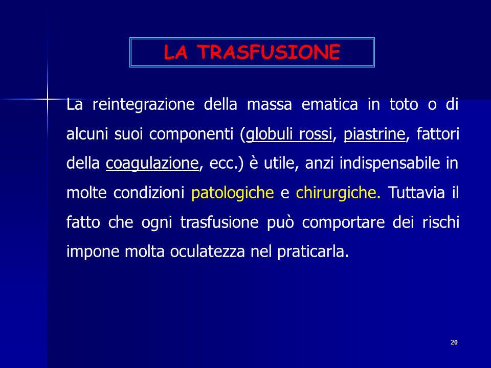 20 La reintegrazione della massa ematica in toto o di alcuni suoi componenti (globuli rossi, piastrine, fattori della coagulazione, ecc.) è utile, anz