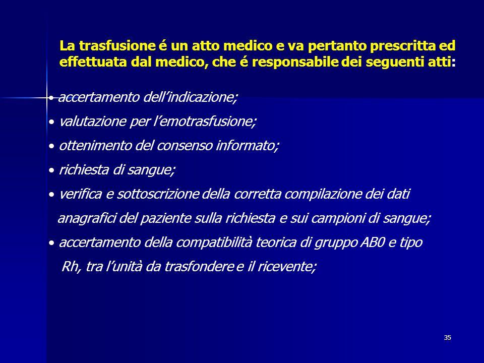 35 La trasfusione é un atto medico e va pertanto prescritta ed effettuata dal medico, che é responsabile dei seguenti atti: accertamento dell'indicazione; valutazione per l'emotrasfusione; ottenimento del consenso informato; richiesta di sangue; verifica e sottoscrizione della corretta compilazione dei dati anagrafici del paziente sulla richiesta e sui campioni di sangue; accertamento della compatibilità teorica di gruppo AB0 e tipo Rh, tra l'unità da trasfondere e il ricevente;