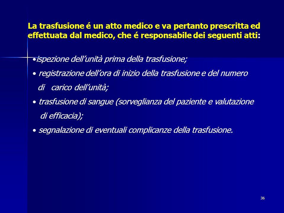 36 ispezione dell'unità prima della trasfusione; registrazione dell'ora di inizio della trasfusione e del numero di carico dell'unità; trasfusione di sangue (sorveglianza del paziente e valutazione di efficacia); segnalazione di eventuali complicanze della trasfusione.