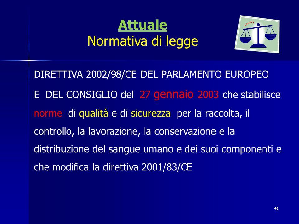 41 DIRETTIVA 2002/98/CE DEL PARLAMENTO EUROPEO E DEL CONSIGLIO del 27 gennaio 2003 che stabilisce norme di qualità e di sicurezza per la raccolta, il controllo, la lavorazione, la conservazione e la distribuzione del sangue umano e dei suoi componenti e che modifica la direttiva 2001/83/CE Attuale Normativa di legge