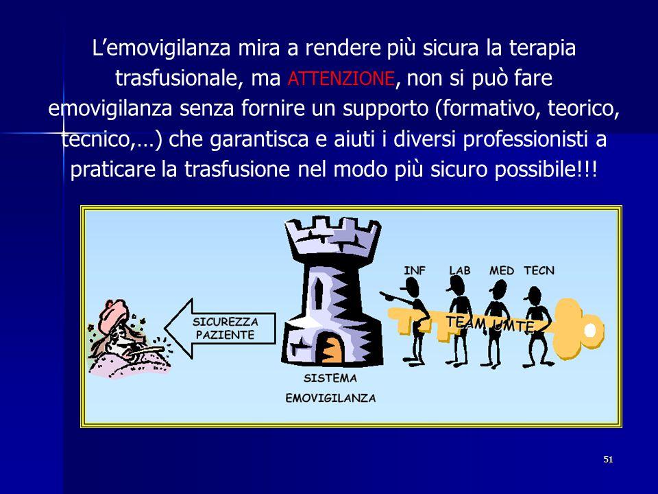 51 L'emovigilanza mira a rendere più sicura la terapia trasfusionale, ma ATTENZIONE, non si può fare emovigilanza senza fornire un supporto (formativo