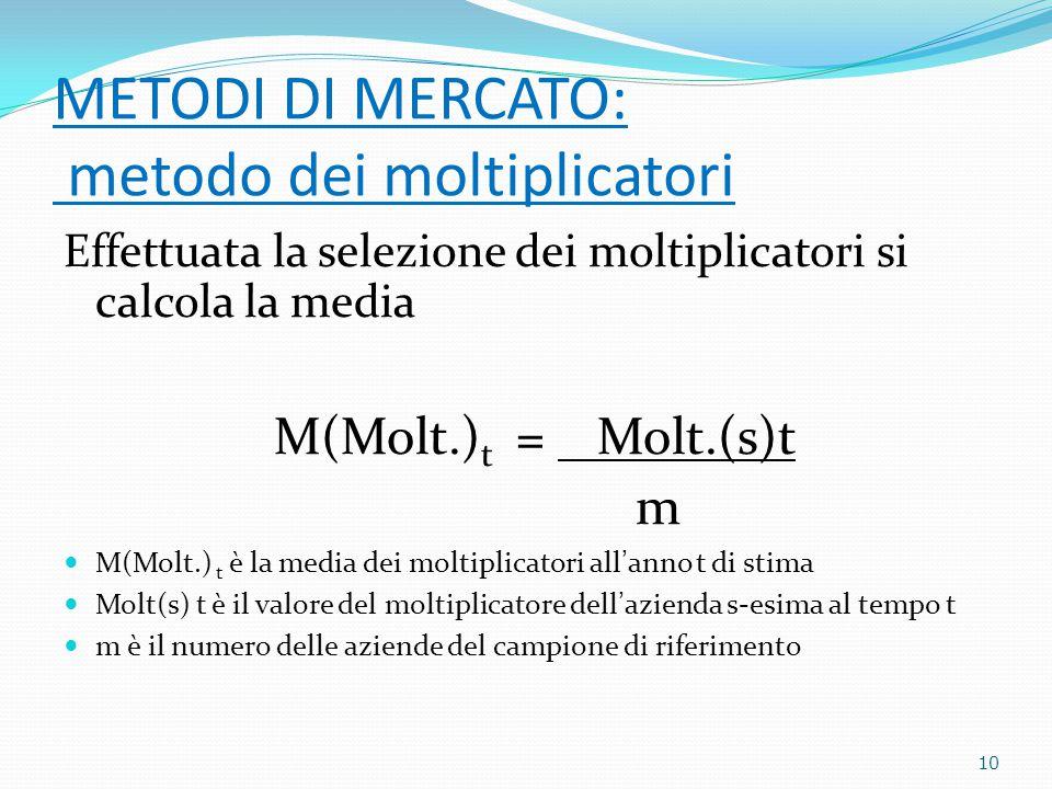 METODI DI MERCATO: metodo dei moltiplicatori Effettuata la selezione dei moltiplicatori si calcola la media M(Molt.) t = Molt.(s)t m M(Molt.) t è la media dei moltiplicatori all'anno t di stima Molt(s) t è il valore del moltiplicatore dell'azienda s-esima al tempo t m è il numero delle aziende del campione di riferimento 10