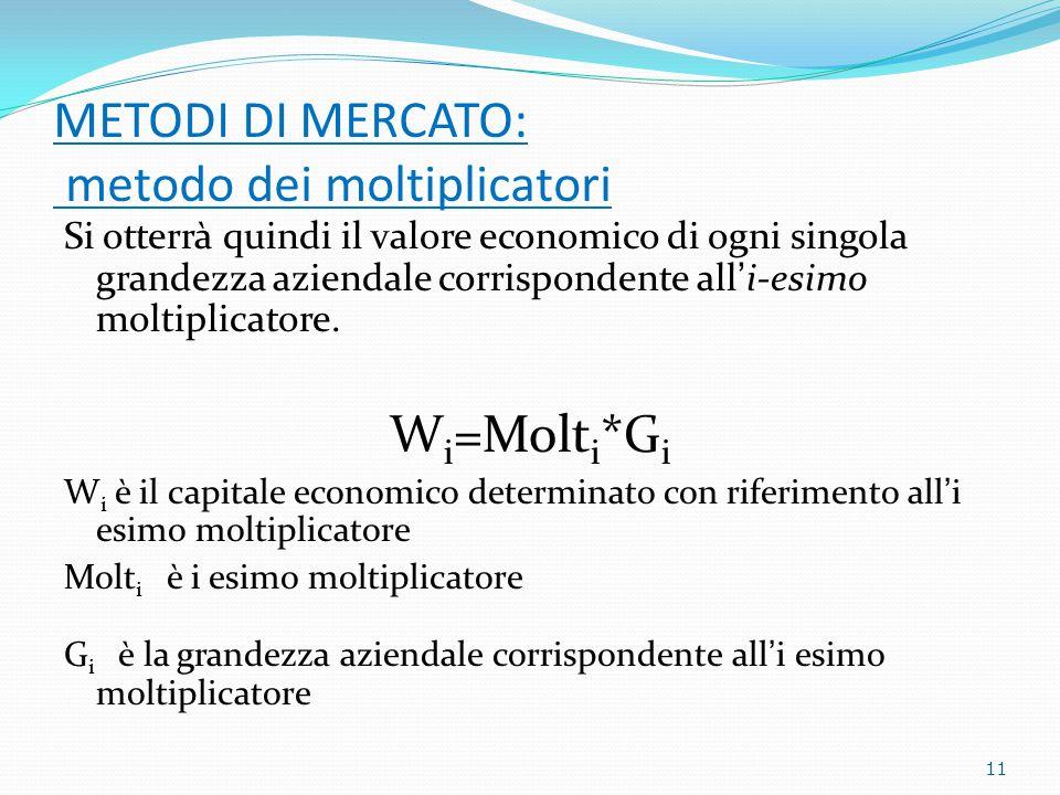 METODI DI MERCATO: metodo dei moltiplicatori Si otterrà quindi il valore economico di ogni singola grandezza aziendale corrispondente all'i-esimo moltiplicatore.