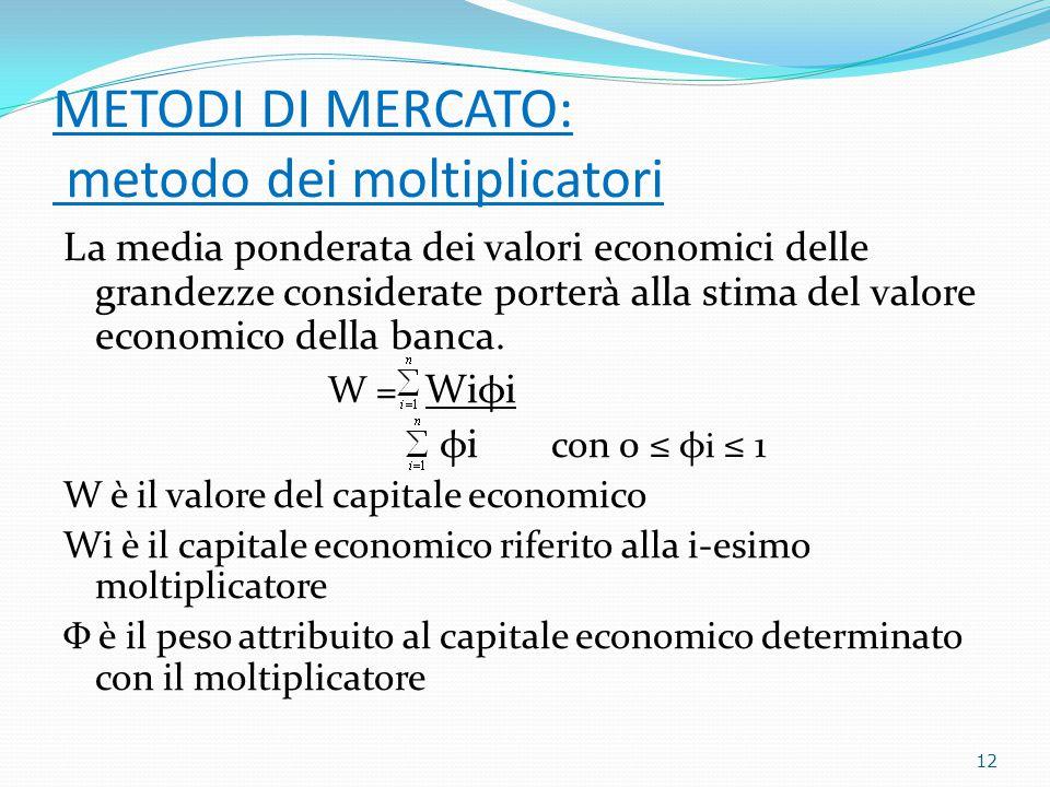 METODI DI MERCATO: metodo dei moltiplicatori La media ponderata dei valori economici delle grandezze considerate porterà alla stima del valore economico della banca.