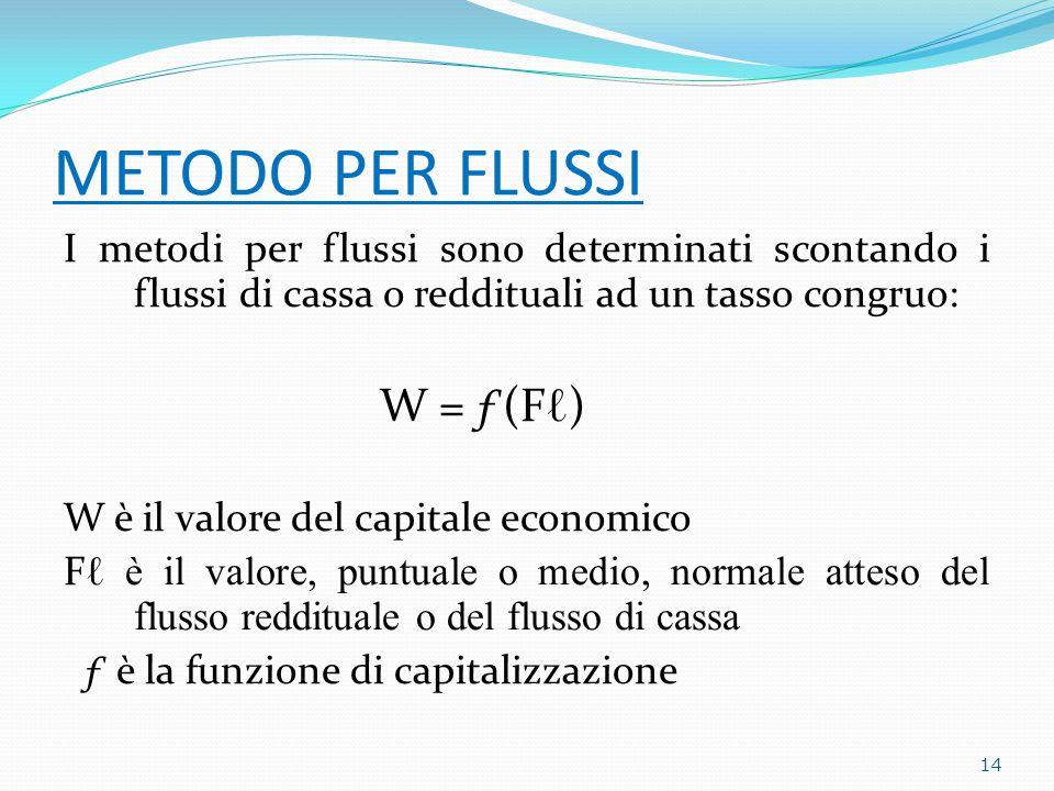 METODO PER FLUSSI I metodi per flussi sono determinati scontando i flussi di cassa o reddituali ad un tasso congruo: W = ƒ(F ℓ ) W è il valore del capitale economico F ℓ è il valore, puntuale o medio, normale atteso del flusso reddituale o del flusso di cassa ƒ è la funzione di capitalizzazione 14