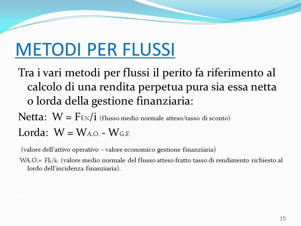 METODI PER FLUSSI Tra i vari metodi per flussi il perito fa riferimento al calcolo di una rendita perpetua pura sia essa netta o lorda della gestione finanziaria: Netta: W = F ℓ N /i (flusso medio normale atteso/tasso di sconto) Lorda: W = W A.O.