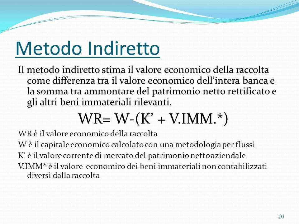 Metodo Indiretto Il metodo indiretto stima il valore economico della raccolta come differenza tra il valore economico dell'intera banca e la somma tra ammontare del patrimonio netto rettificato e gli altri beni immateriali rilevanti.