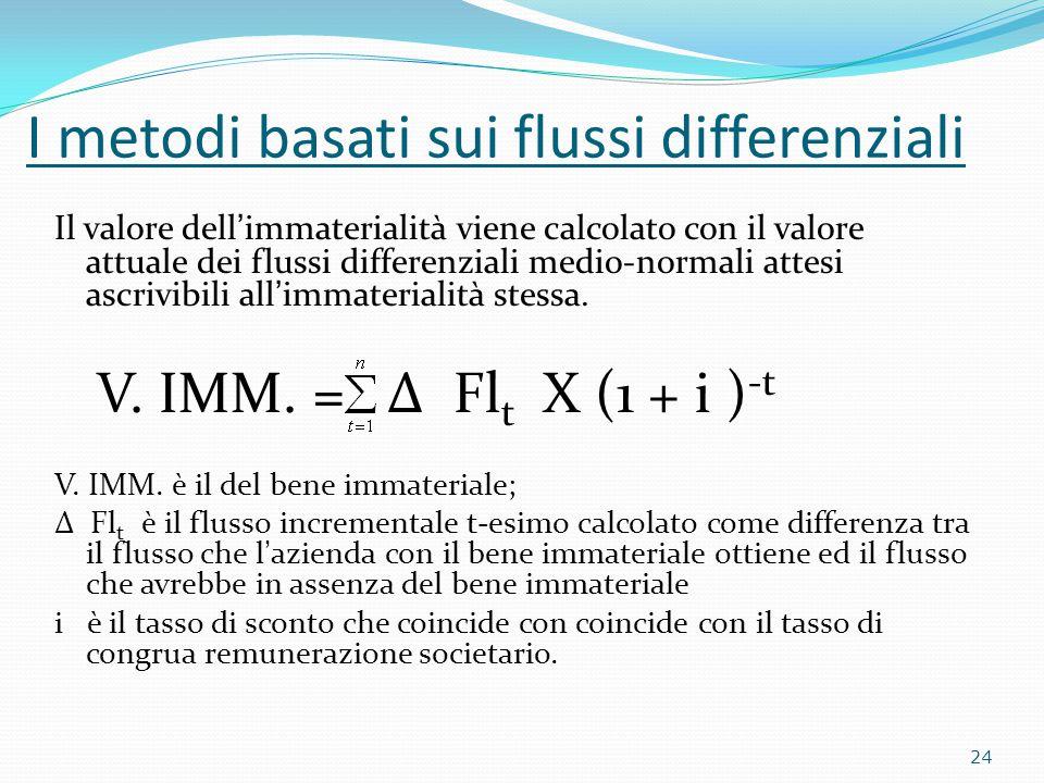 I metodi basati sui flussi differenziali Il valore dell'immaterialità viene calcolato con il valore attuale dei flussi differenziali medio-normali attesi ascrivibili all'immaterialità stessa.