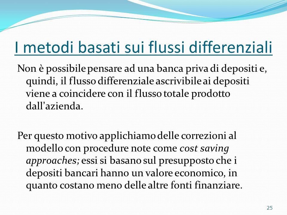 I metodi basati sui flussi differenziali Non è possibile pensare ad una banca priva di depositi e, quindi, il flusso differenziale ascrivibile ai depositi viene a coincidere con il flusso totale prodotto dall'azienda.