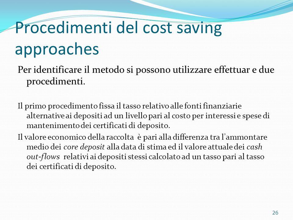 Procedimenti del cost saving approaches Per identificare il metodo si possono utilizzare effettuar e due procedimenti.