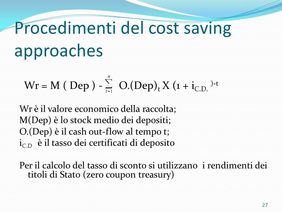 Procedimenti del cost saving approaches Wr = M ( Dep ) - O.(Dep) t X (1 + i C.D.