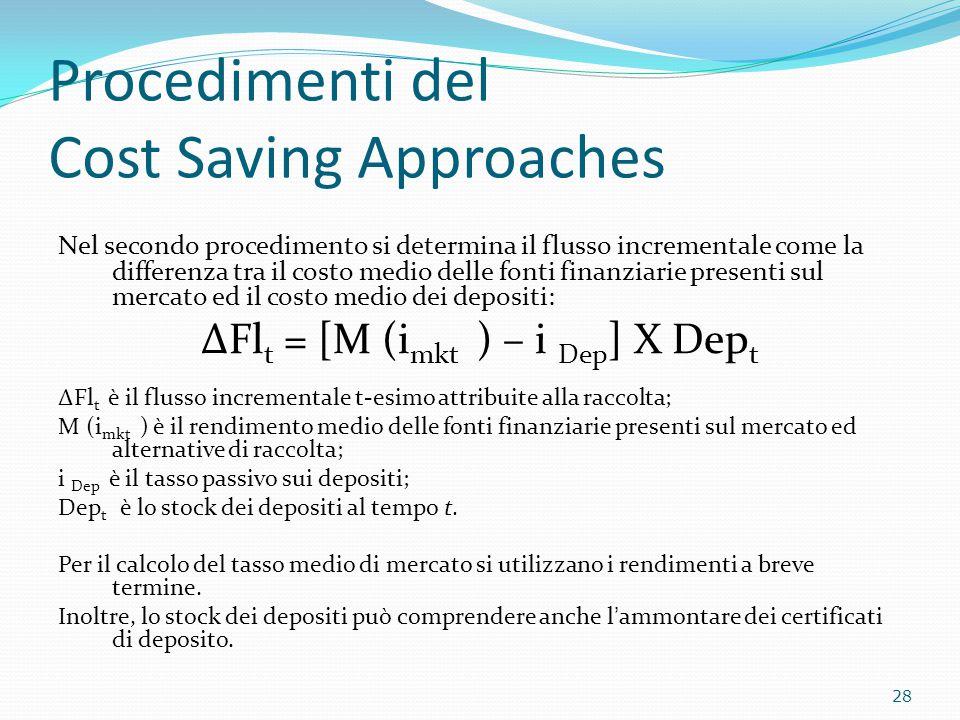 Procedimenti del Cost Saving Approaches Nel secondo procedimento si determina il flusso incrementale come la differenza tra il costo medio delle fonti finanziarie presenti sul mercato ed il costo medio dei depositi: ∆Fl t = [M (i mkt ) – i Dep ] X Dep t ∆Fl t è il flusso incrementale t-esimo attribuite alla raccolta; M (i mkt ) è il rendimento medio delle fonti finanziarie presenti sul mercato ed alternative di raccolta; i Dep è il tasso passivo sui depositi; Dep t è lo stock dei depositi al tempo t.