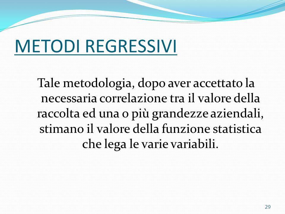 METODI REGRESSIVI Tale metodologia, dopo aver accettato la necessaria correlazione tra il valore della raccolta ed una o più grandezze aziendali, stimano il valore della funzione statistica che lega le varie variabili.