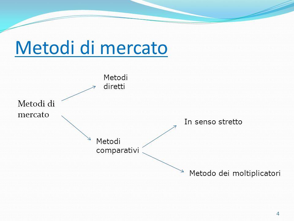 Metodi di mercato Metodi di mercato Metodi diretti Metodi comparativi In senso stretto Metodo dei moltiplicatori 4
