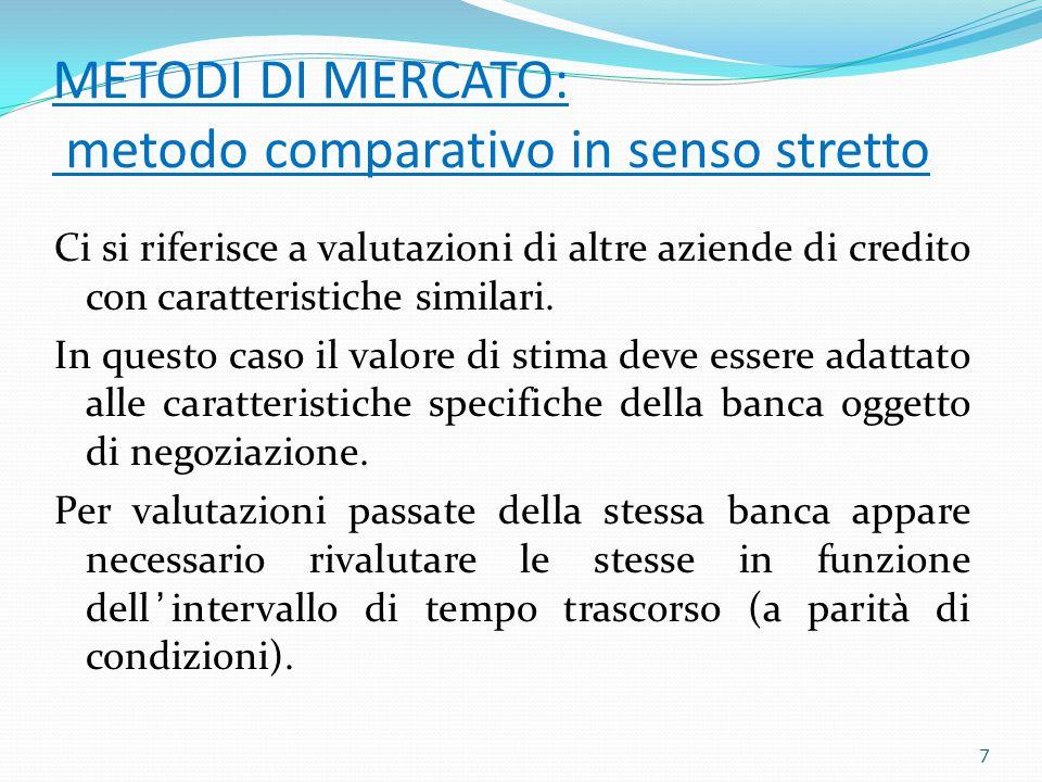 METODI DI MERCATO: metodo comparativo in senso stretto Ci si riferisce a valutazioni di altre aziende di credito con caratteristiche similari.