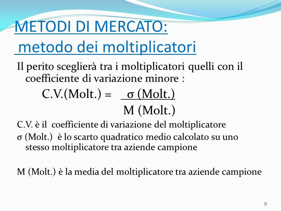 METODI DI MERCATO: metodo dei moltiplicatori Il perito sceglierà tra i moltiplicatori quelli con il coefficiente di variazione minore : C.V.(Molt.) = σ (Molt.) M (Molt.) C.V.