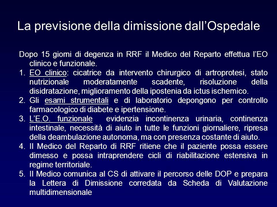 La previsione della dimissione dall'Ospedale Dopo 15 giorni di degenza in RRF il Medico del Reparto effettua l'EO clinico e funzionale.