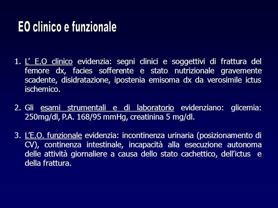 1.L' E.O clinico evidenzia: segni clinici e soggettivi di frattura del femore dx, facies sofferente e stato nutrizionale gravemente scadente, disidrat