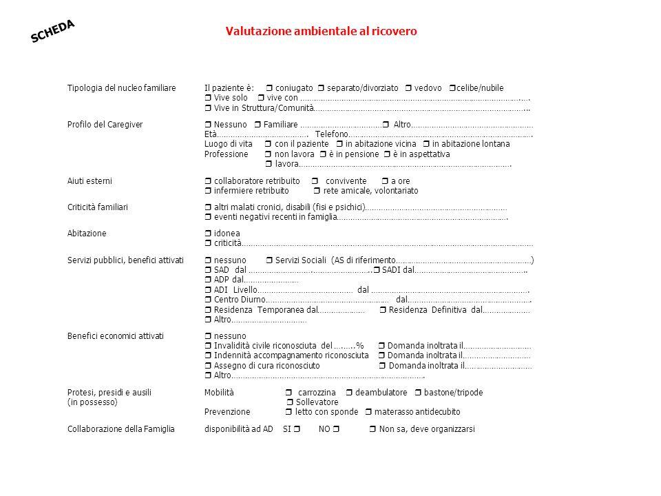 Valutazione ambientale al ricovero Tipologia del nucleo familiareIl paziente è:  coniugato  separato/divorziato  vedovo  celibe/nubile  Vive solo