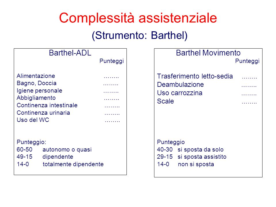 Complessità assistenziale (Strumento: Barthel) Barthel-ADL Punteggi Alimentazione …….. Bagno, Doccia …….. Igiene personale …….. Abbigliamento …….. Con