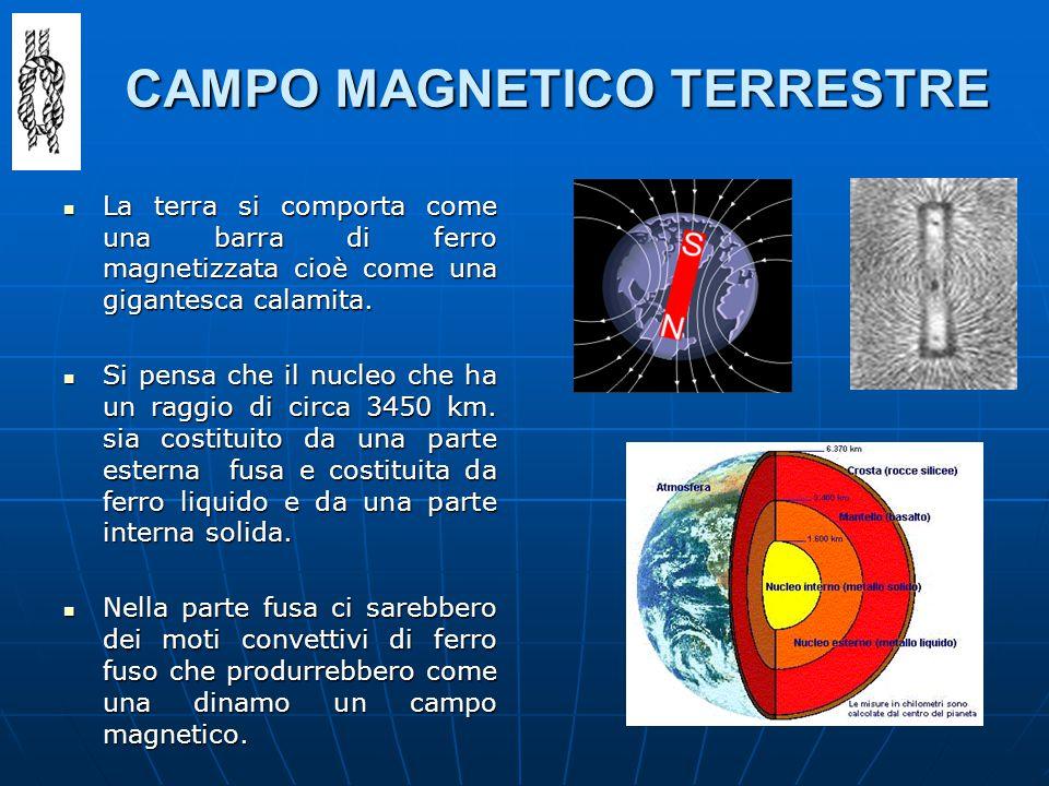 CAMPO MAGNETICO TERRESTRE La terra si comporta come una barra di ferro magnetizzata cioè come una gigantesca calamita. La terra si comporta come una b