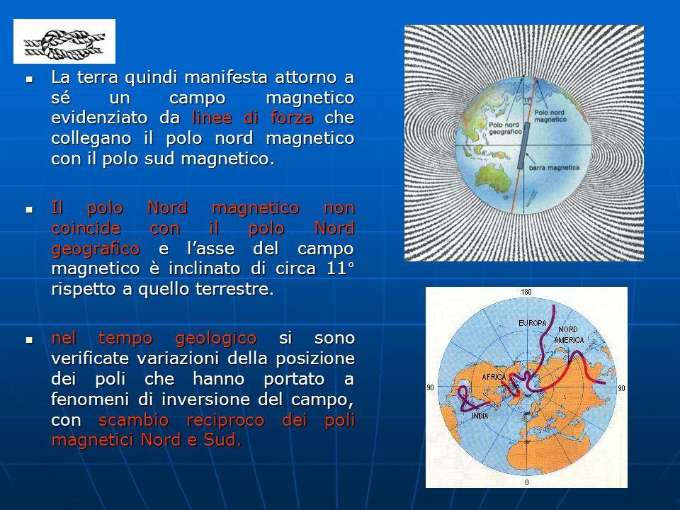 La terra quindi manifesta attorno a sé un campo magnetico evidenziato da linee di forza che collegano il polo nord magnetico con il polo sud magnetico