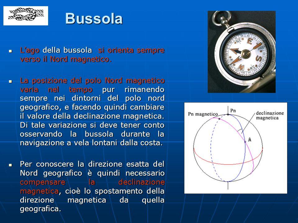 Bussola L'ago della bussola si orienta sempre verso il Nord magnetico.