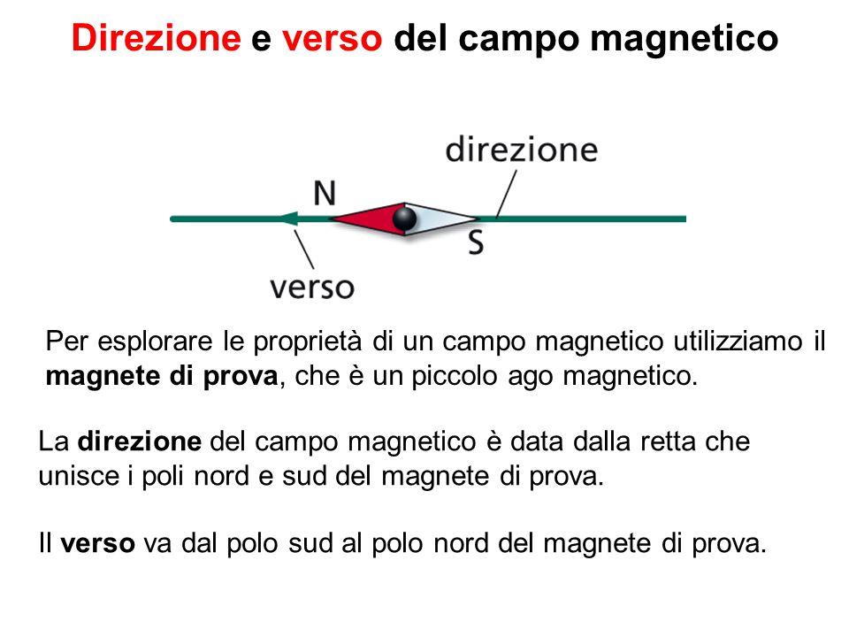 Direzione e verso del campo magnetico La direzione del campo magnetico è data dalla retta che unisce i poli nord e sud del magnete di prova. Il verso