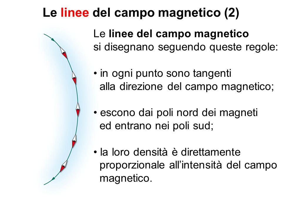 Le linee del campo magnetico (2) Le linee del campo magnetico si disegnano seguendo queste regole: in ogni punto sono tangenti alla direzione del camp