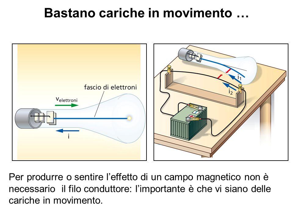 Bastano cariche in movimento … Per produrre o sentire l'effetto di un campo magnetico non è necessario il filo conduttore: l'importante è che vi siano